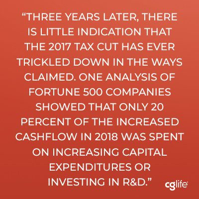 Three years later, there is little indication that the 2017 tax cut has ever trickled down in the ways claimed. One analysis of Fortune 500 companies showed that only 20 percent of the increased cashflow in 2018 was spent on increasing capital expenditures or investing in R&D